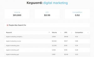 Wondersearch Free KW Tool