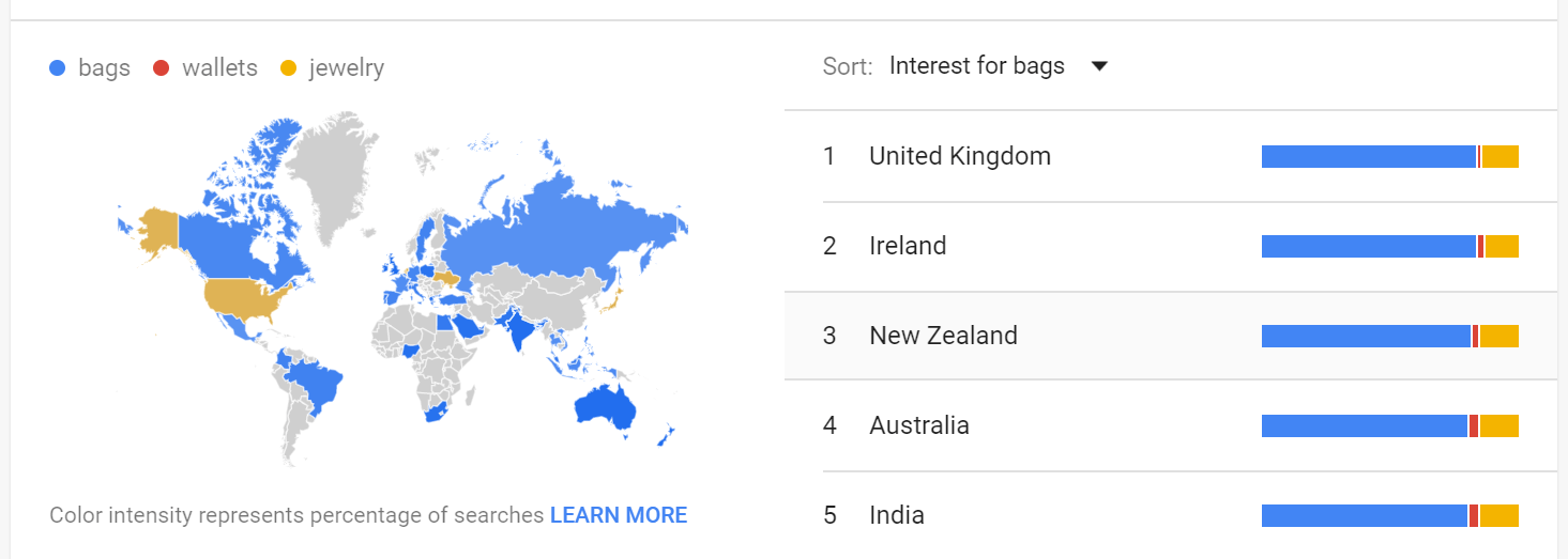 Alidropship Google Trends by Region