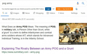 Featured Snippet with SEO Writing